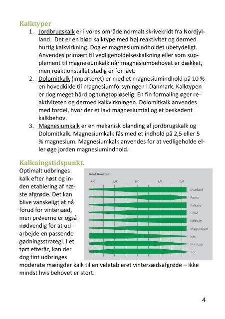 Jordprøver - Heden & Fjorden