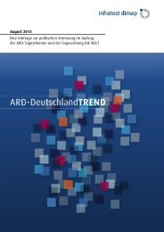 ARD-DeutschlandTREND August 2013 ... - Infratest dimap