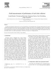 Field measurements of performance of roof solar collector