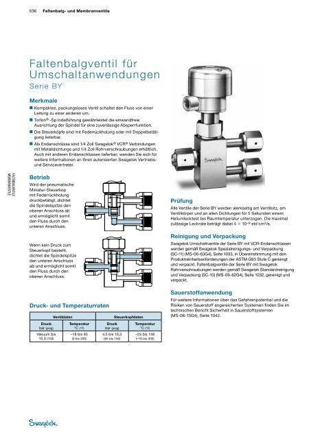 Faltenbalgventil für Umschaltanwendungen Serie BY ... - Swagelok