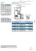 Faltenbalgventil für Umschaltanwendungen Serie BY ... - Swagelok - Page 2