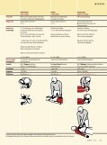 Notfälle bei Kleinkindern - Seite 3