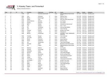 Einzel Gesamtliste - Kowsky Lauf