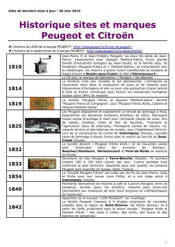 Historique sites et marques Peugeot et Citroën - Les marcheurs de ...