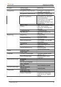 (Zusatz-) Bedienungsanleitung Software-Release V2.0 R ... - Wersi - Seite 7