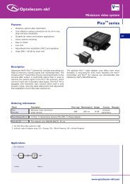 Miniature video system - CCTV Center