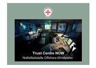 Rettungs-/Sicherheitsorganisationen - (GMES) in Deutschland