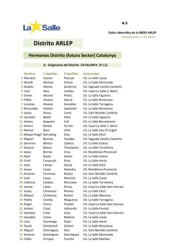 La Salle Distrito ARLEP