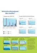 novaflon® Die PTFE-Dichtungen für industrielle Anwendungen. - Seite 4