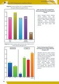 graduan 2011 yang belum bekerja - Kementerian Pengajian Tinggi - Page 3