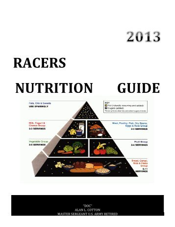 RACERS NUTRITION GUIDE - Shane Watts