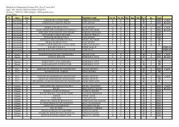 Résultats du Championnat de France PVL, 26 et 27 Aout 2010 ...