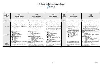 12th Grade English Curriculum Guide