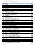 Liste de prix Suisse 2011 Leblanc illuminations, décors ... - Elevite AG - Page 2