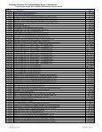 Liste de prix Suisse 2011 Leblanc illuminations, décors ... - Elevite AG - Page 3