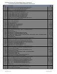 Liste de prix Suisse 2011 Leblanc illuminations, décors ... - Elevite AG - Page 4