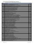 Liste de prix Suisse 2011 Leblanc illuminations, décors ... - Elevite AG - Page 5