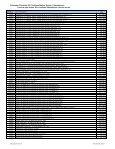Liste de prix Suisse 2011 Leblanc illuminations, décors ... - Elevite AG - Page 6