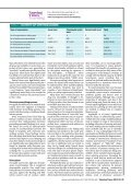Audit of missed or delayed antimicrobial drugs - Nursing Times - Page 3