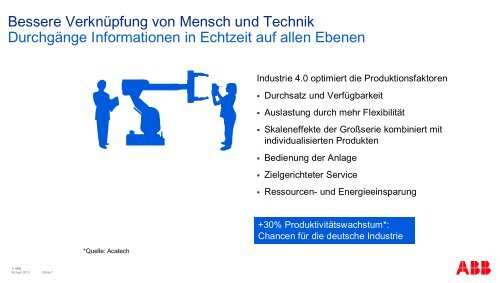 Power and Productivity for a better world Auf dem Weg ... - ABB Group
