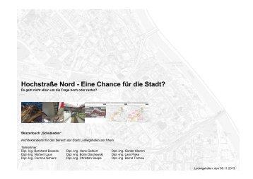Schubladen - Architektenbeirat