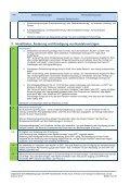 Ferkel - SPF - Seite 6