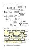 Skript Teil 1_2013 - Erstellen persönlicher Webseiten - Technische ... - Page 5