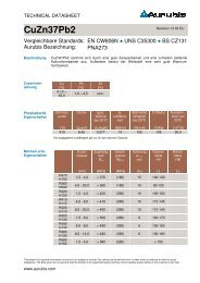 CuZn37Pb2 - Aurubis Stolberg