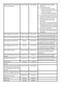 SMR 18 Animal welfare Appendix.pdf - Page 6