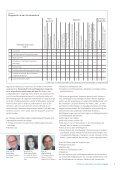 Schlafstörungen bei psychiatrischen Erkrankungen - Seite 7