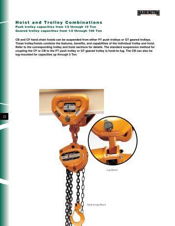 Hoist and trolley Combinations - Harrington Hoists and Cranes