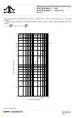 H 34.2 N Bi-direktionale Deflagrationsrohrsicherung ... - HENNLICH - Page 2