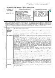 Tallow GWB - Geological Survey of Ireland