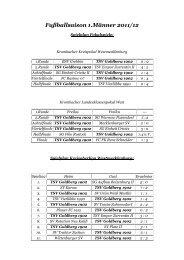 Fußballsaison 1.Männer 2011/12 - TSV Goldberg 1902 eV