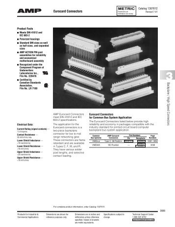 DIN41612.pdf