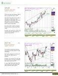 MENA Week Ahead 08 Dec 13 - National Bank of Abu Dhabi - Page 3