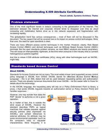 Understanding X.509 Attribute Certificates - Pascal Jakobi