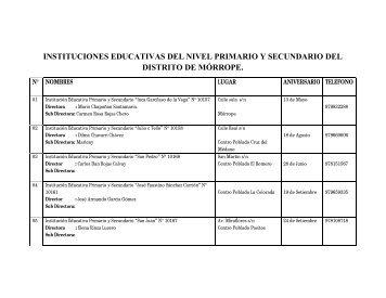 Instituciones Educativas del Nivel Primario y Secundario del Distrito ...