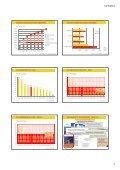 Globale Energiemärkte & Energiewende - Fakten, Thesen ... - Page 2