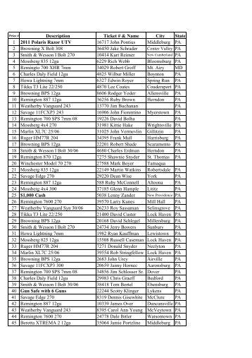 2011 Winners List