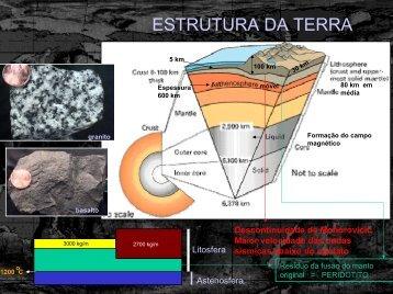 TECTÔNICA DE PLACAS - Oceanografia