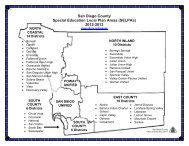 School District Special Education Contacts - San Diego County ...
