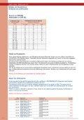 Tiefenmaß und Einbau-Messschieber - Seite 2