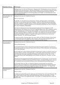 10 Tafelstandorte - Stadt Neu-Ulm - Page 2