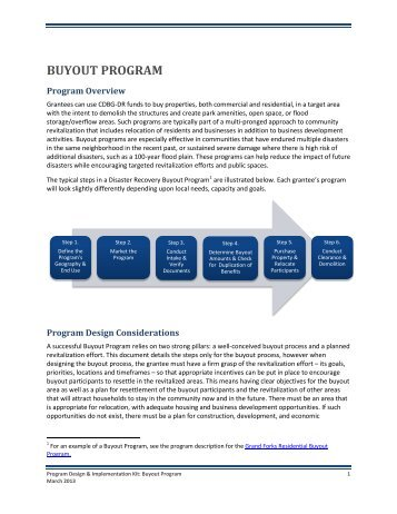 Buyout Program Overview, Considerations, and Strategies - OneCPD