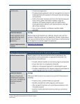 Buyout Program Overview, Considerations, and Strategies - OneCPD - Page 5
