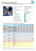 COMBICLICK® Fiberschleifer mit patentiertem Kühl- und - Pferd - Seite 3