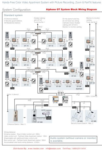 aiphone gt color audio video intercom system block wiring diagram Access Control Systems Wiring Diagram
