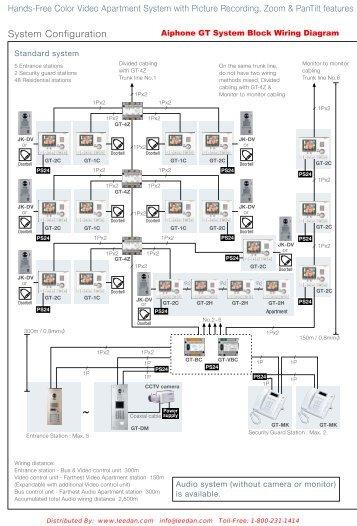 Aiphone C Ml Wiring Diagram