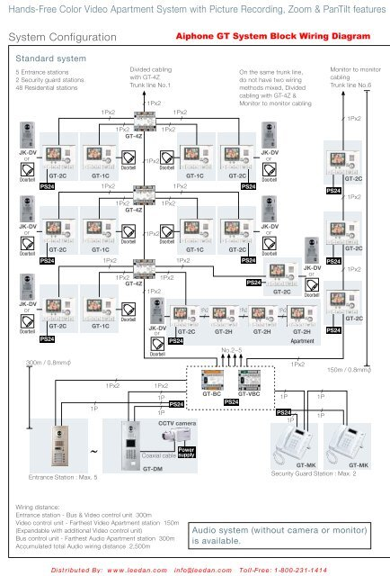Aiphone Intercom Wiring Diagram - Catalogue of Schemas on